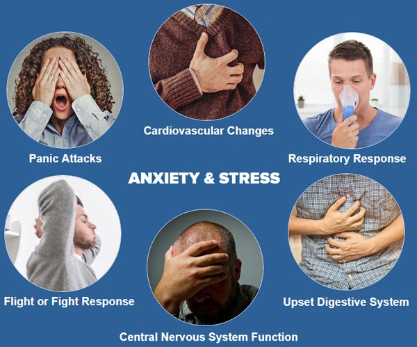 Symptoms of an anxiety attack