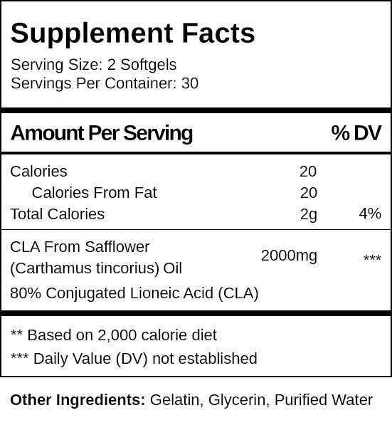 CLA 2000 Ingredients