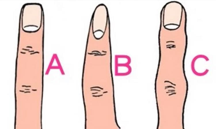 Choose Your Finger Type