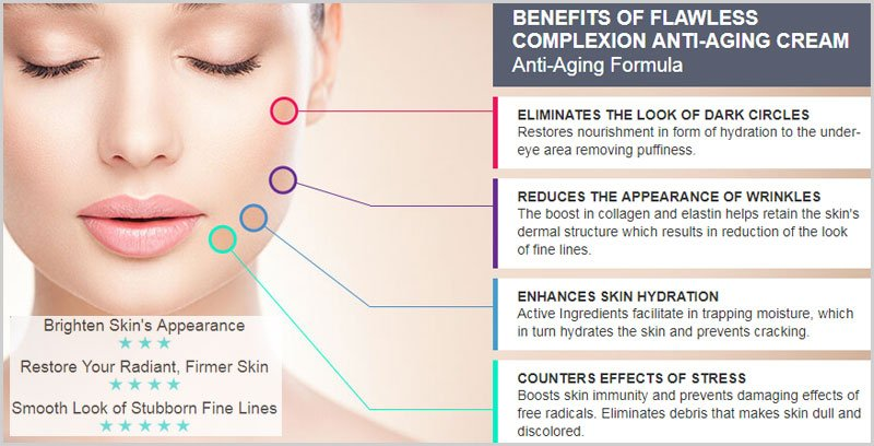 Flawless Complexion Benefits