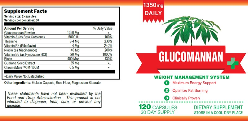 Glucomannan Ingredients