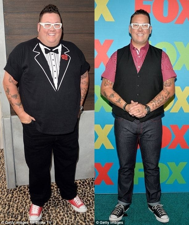 Graham Elliot Weight Loss Journey