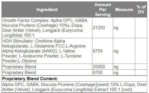 HGH Spray 30000 Nanos Ingredients