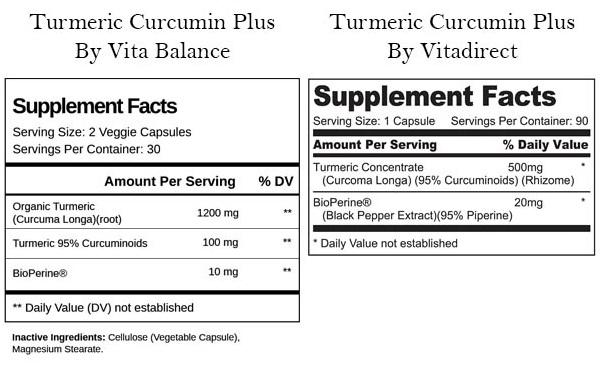 Ingredient Comparison Turmeric Curcumin Plus By Vita Balance Vs Vitadirect