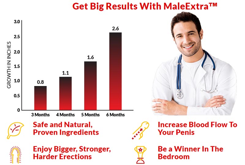 Male Extra Benefits