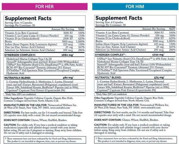 Nutrafol Ingredients