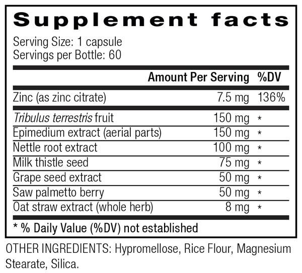 PCT Ingredients