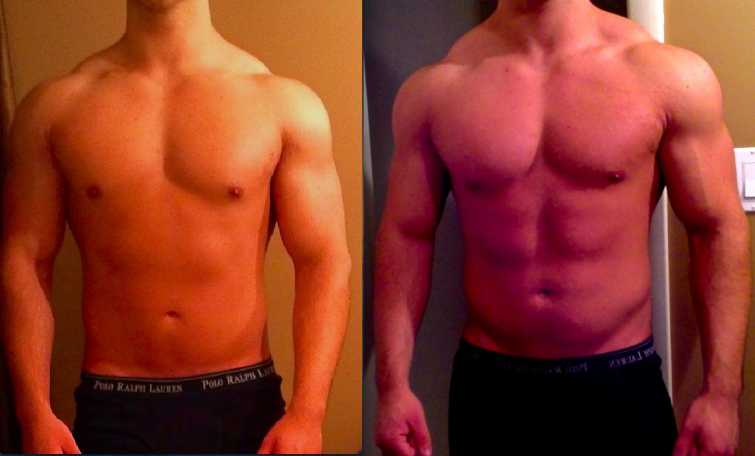 Peptides Bodybuilding Results