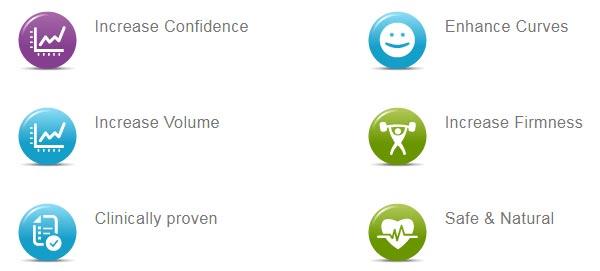 Vollure Benefits