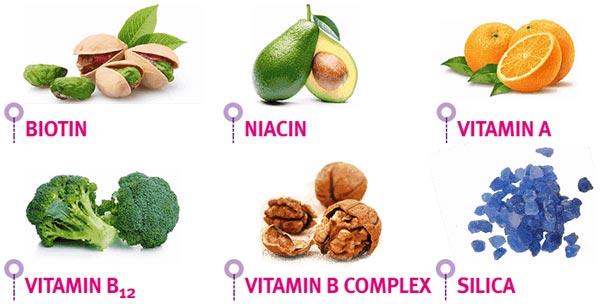 Zen Hair Ingredients