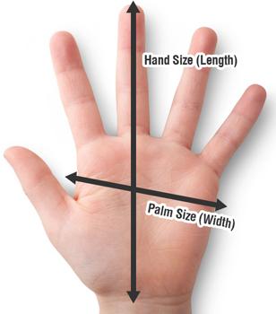Hand Size Diagram