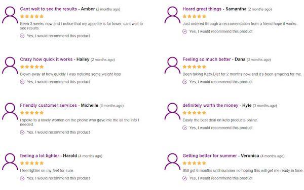 Keto Diet Pills Reviews