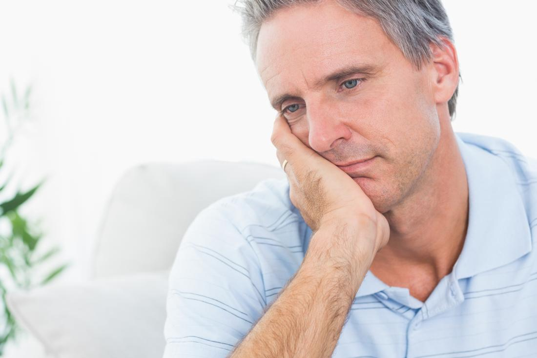 low testosterone signs and symptoms